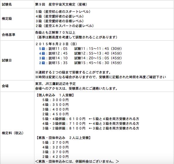 スクリーンショット 2015-04-13 23.34.53.png