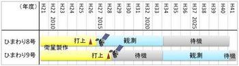 schedule_himawari89_comm.jpg